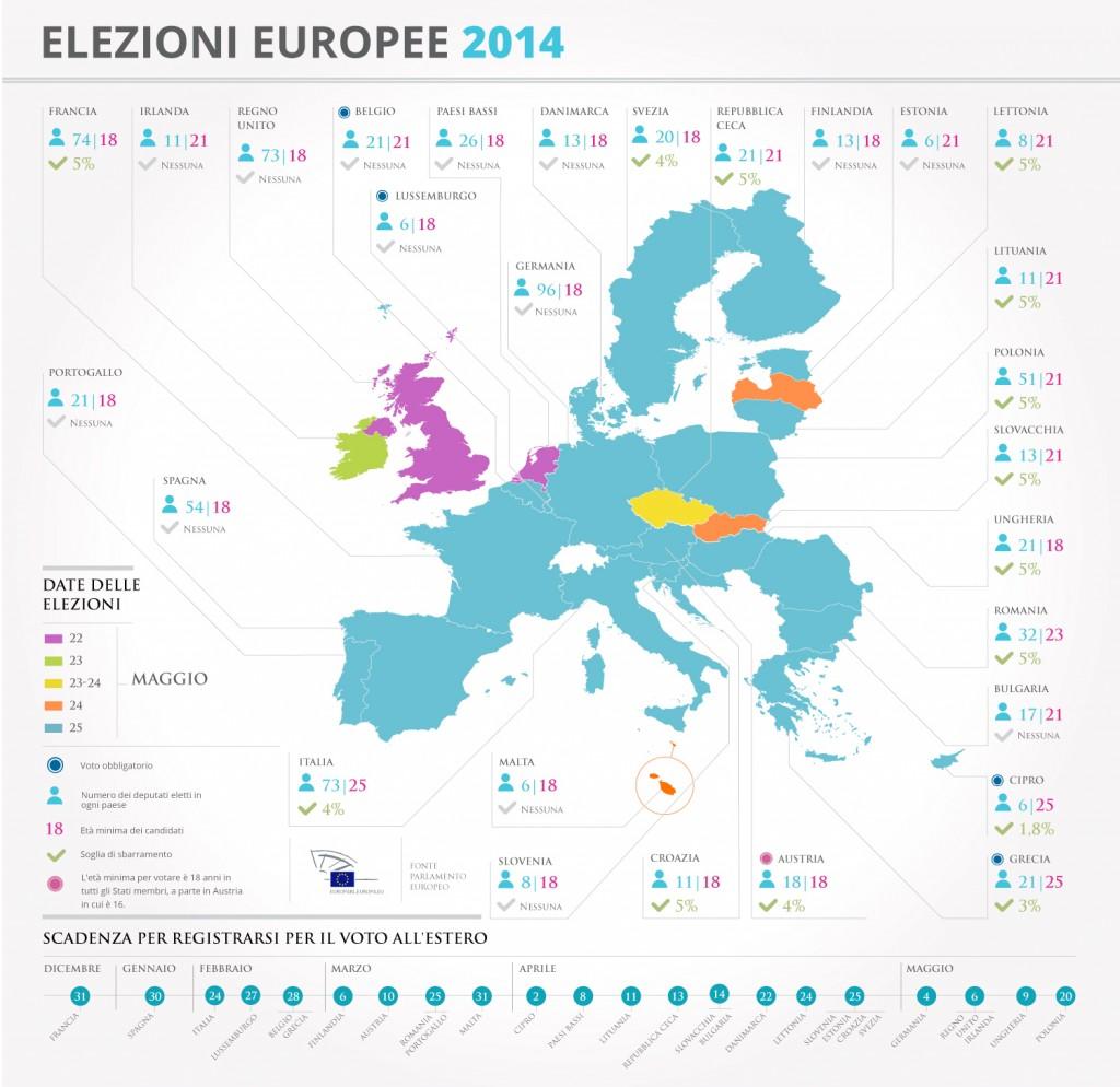 """© European Union 2014 - European Parliament"""""""