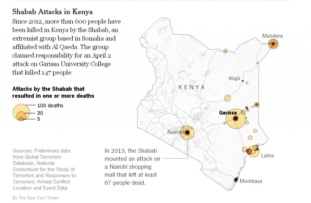 Infografica tratta dal New York Times